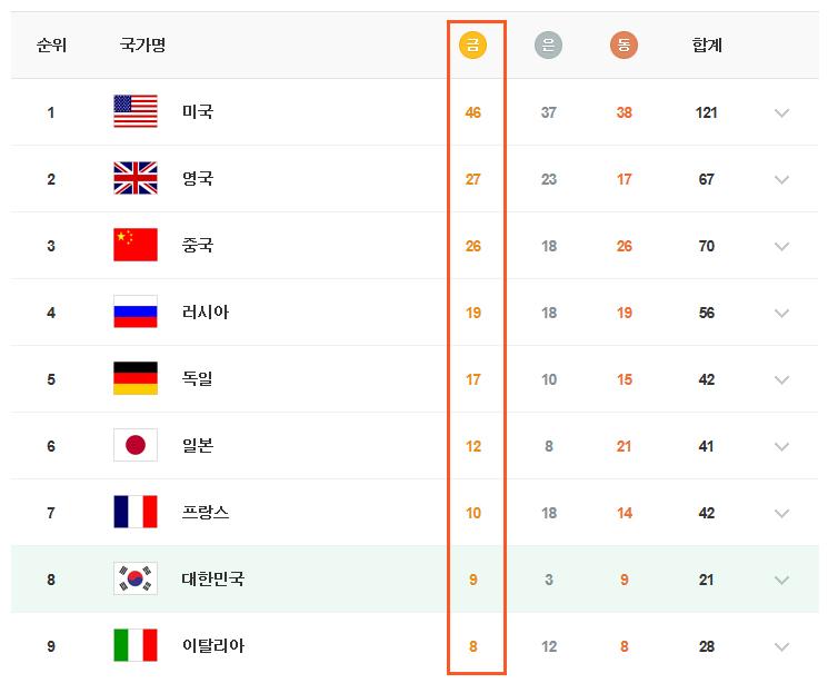 korea_medal.jpg